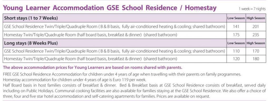 Programma famiglie (corsi d'inglese per genitori e figli 4 - 12 anni) scuola di inglese Malta GSE corsi inglese bambini